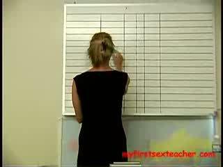 Invatatoare